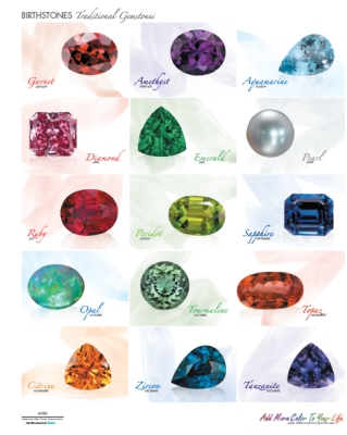 Resources American Gem Trade Association Sales Marketing Tools
